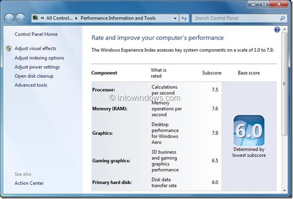 Windows Experience Index Editor