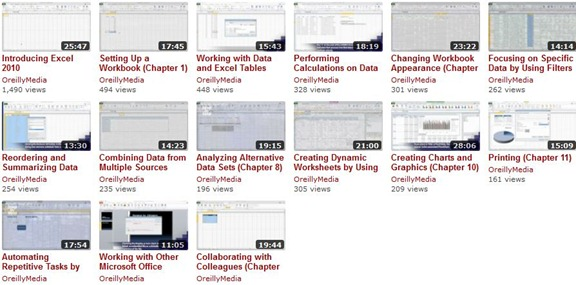 Office Excel 2010 Video Guides