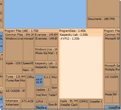 Delete Kaspersky Temporary Files