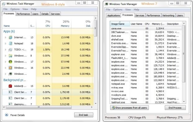 Windows 8 Task Manager For Windows 7