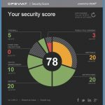 Check Your PC's Security Status With OPSWAT Security Score