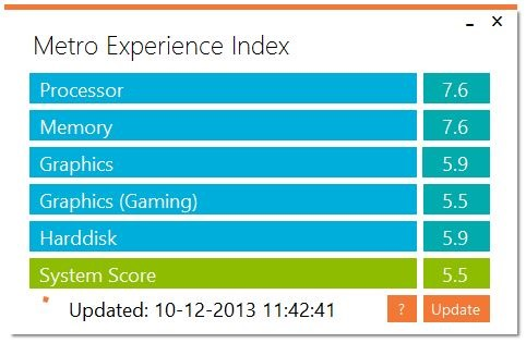Metro Experience Index for Windows 8.1
