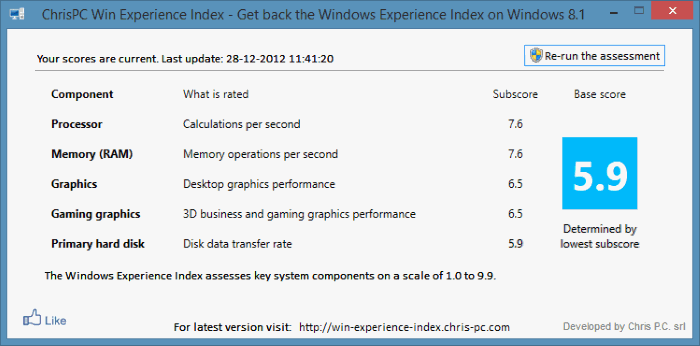 Windows experience index Windows 8.1