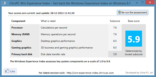 Windows Experiene Index in Windows 8