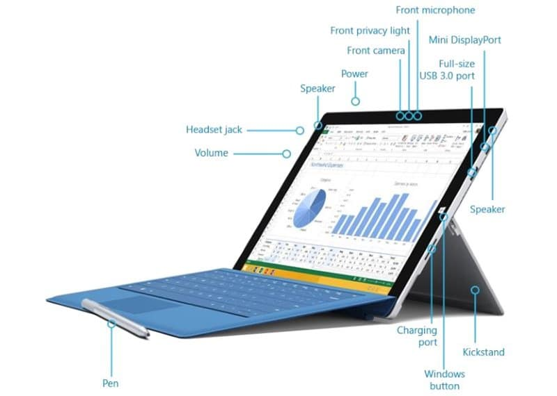 Surface Pro 3 PDF Guide