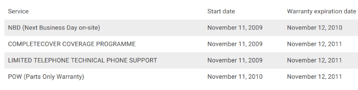Check dell laptop warranty status online pic01