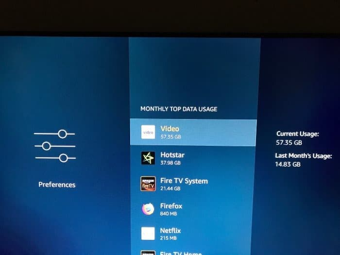 How To Check The Data Usage On Amazon Fire TV Stick